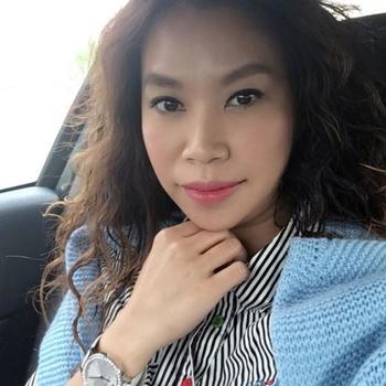 Sexdate met HouVanZoet - Vrouw (24) zoekt man Antwerpen